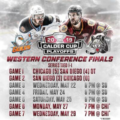 San Diego Gulls tie playoffs with Wolves in 2nd game